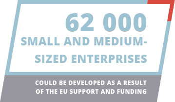 62 000 small and medium-sized enterprises could be developed as a result of the EU support and funding